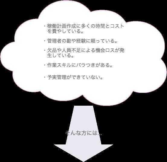 作業用 (87)